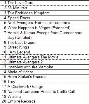 top 20 tv