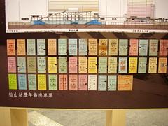 松山車站歷年售出車票