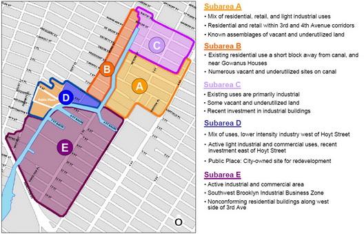 Gowanus Planning Framework