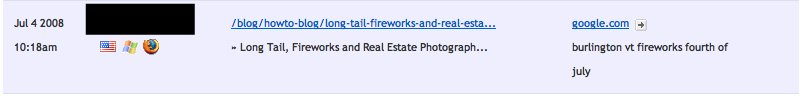 Fireworks draws visitors to your blog.