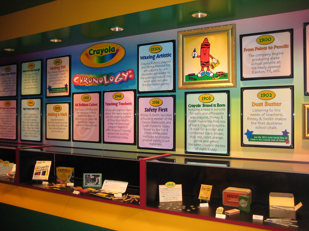 Crayola history display