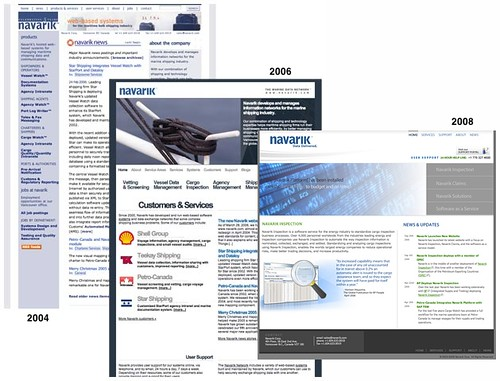 Navarik websites 2004-2008