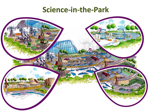 Science in the Park