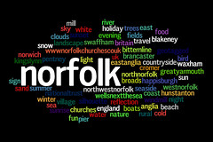 Word Cloud: Norfolk UK group (Leo Reynolds) Tags: flickrthing 0sec hpexif webthing wordle xratio32x xleol30x
