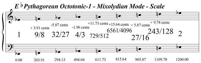 EFlatPythagoreanOctotonic-1MixolydianMode