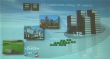 LTE-HSPAr