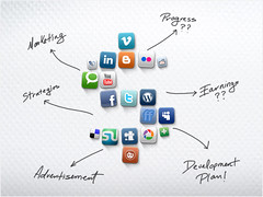 Social Media & Marketing [Photo by Rosaura Ochoa] (CC BY-SA 3.0)