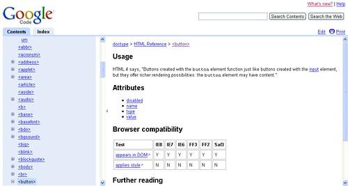 Google Doctype