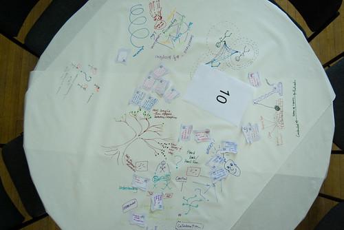 ltea conf tablecloths_8183