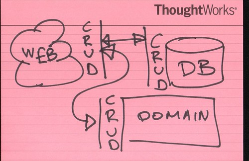 web-domain-db