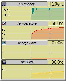 CPU温度再測定:10分後