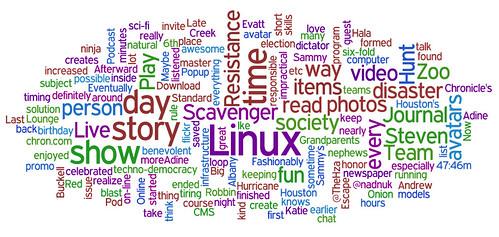 My Wordle Word Cloud