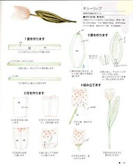 tulipa4 (Irene Sarranheira) Tags: flor tecidos túlipas