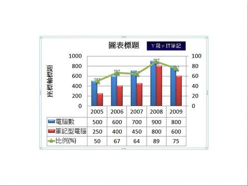 PP_Graph-23