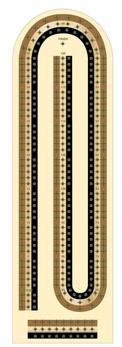 Cribbage Boards Blog