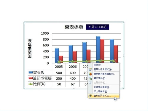 PP_Graph-21