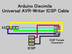 icsp-cable