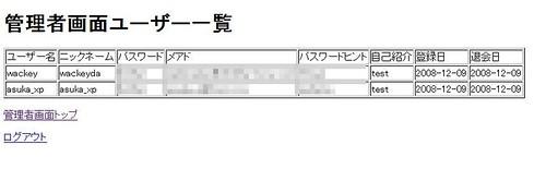 管理者画面 by you.