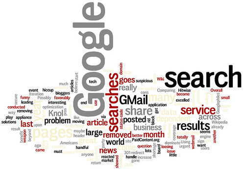 search engine journal wordle