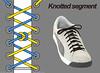 24 - Knotted Segment - hiduptreda.com