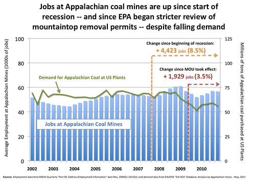 Appalachian_Jobs_CoalDemand_2
