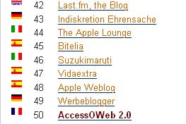 wikio top 50 blogs européens