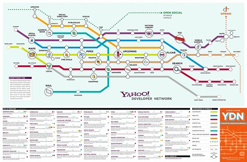 Yahoo! API maps by CathyMa