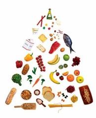 Фото 1 - Правильная диета