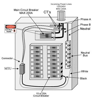 main fuse box wiring diagram main breaker box wiring diagram