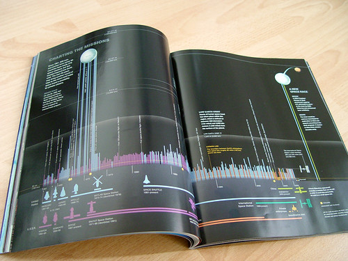 """National Georaphic Collector's Edition """"Space"""" - Infographic 1"""
