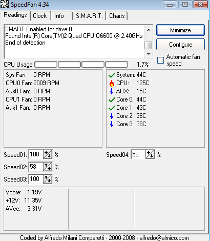 new build trouble, CPU temp at 125C but cores at 40C? - TR