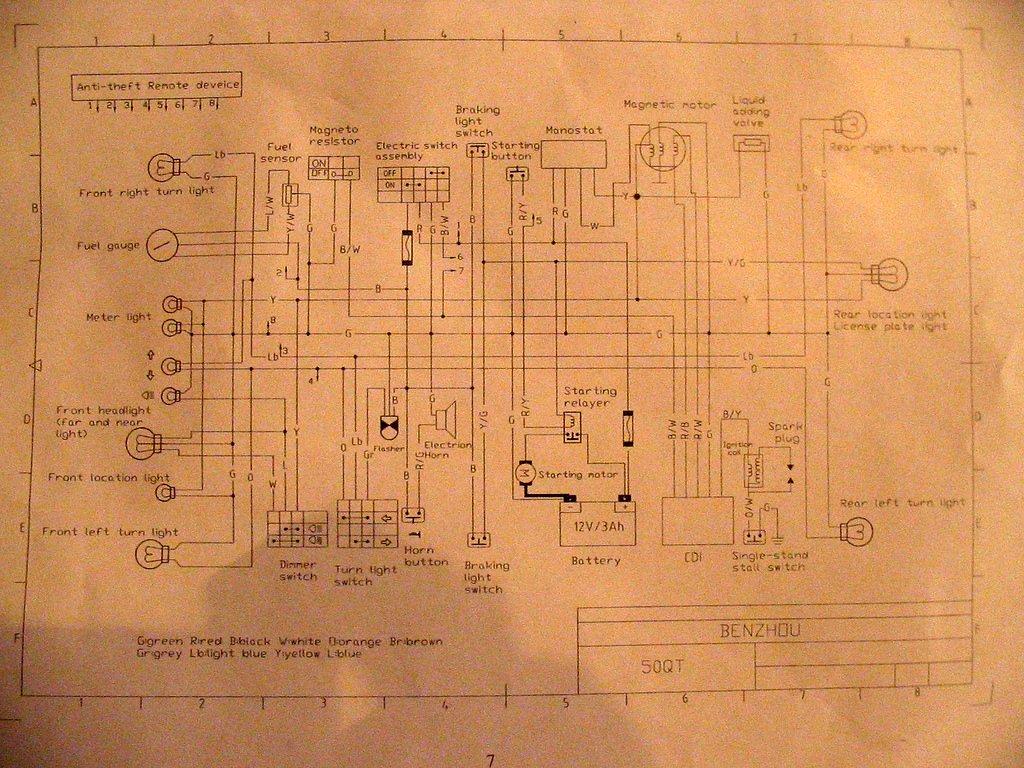 Roketa Engine Wiring Diagram