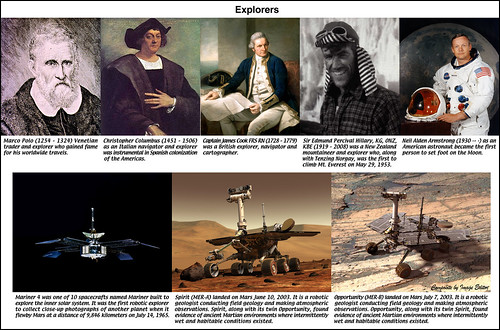 Explorers Through History