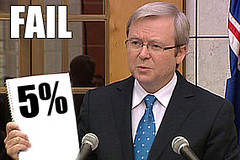 PM Rudd's 5% emissions cuts