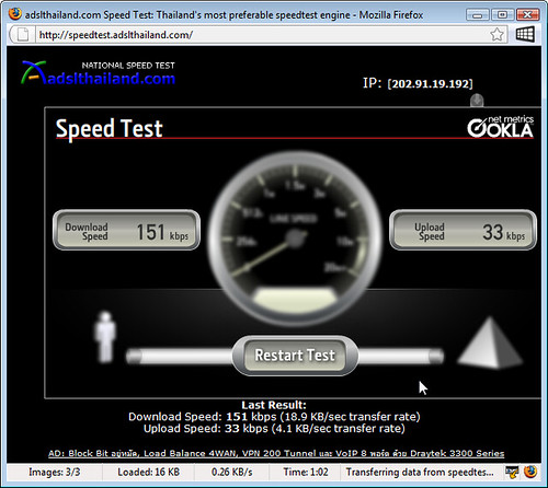Sierra Wireless 875 Test Result