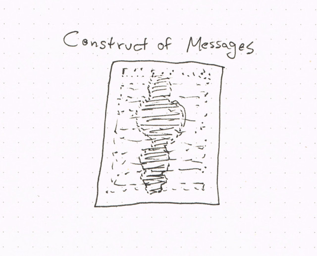 Construct of Messages