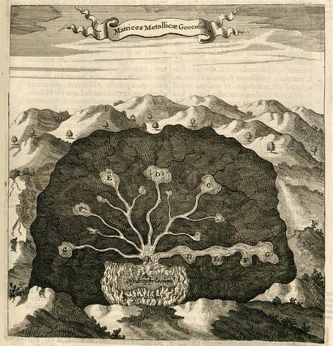 012- pag 652-Mundus subterraneus tomo II-Geoconformacion de matrices metalicas