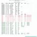 Baptisms – Parish Records, Devon, England,  Townsend / Cox / Brooks / Banks