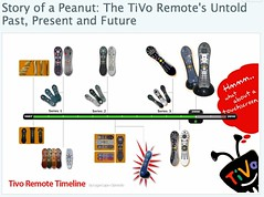 The TiVo Remote's Untold Past, Present and Future_1216935919131