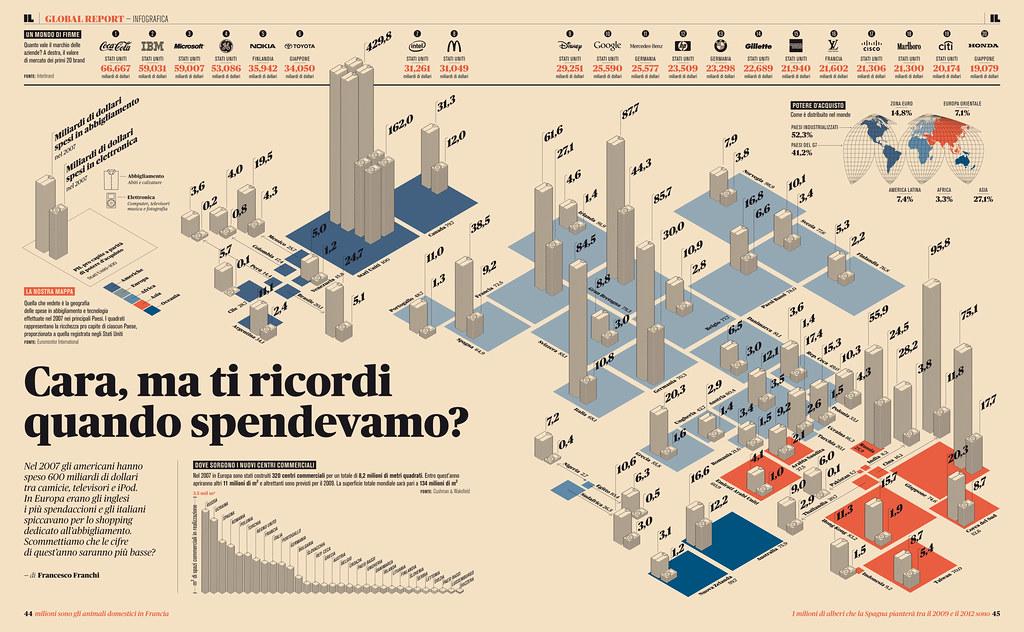 Infographics news: IL. \'Wired\' alla italiana