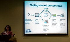 'Getting Started Process Flow' for Email Marketing
