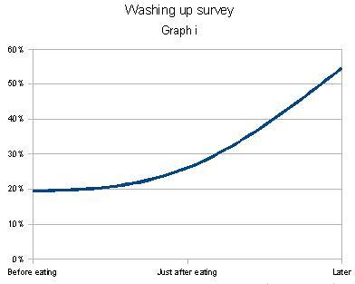 wash01