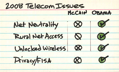2008 Telecom Issues by you.
