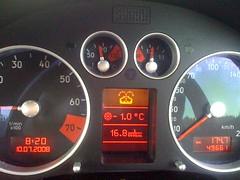 Audi TT Dash