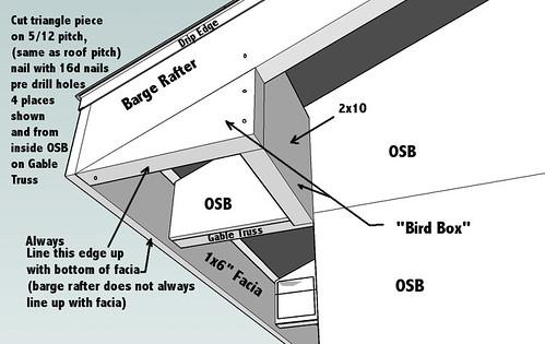 Habitat Tutorial Part 4 Roofing Oldtimer Speaks Out