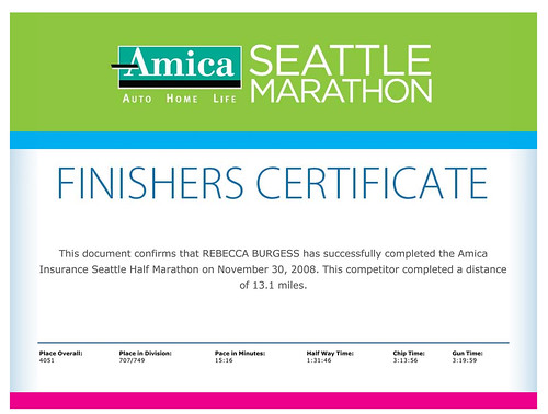 Finishers Certificate