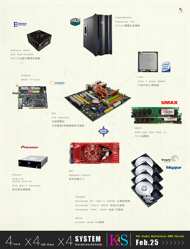 K4s Studio Workstation 2008 Edition
