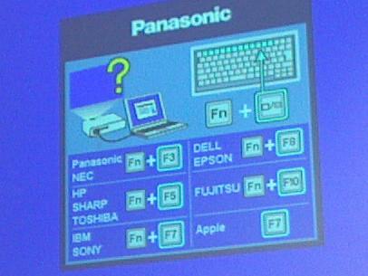 Projizierte Tastenkürzel-Hilfe eines Panasonic-Beamers.