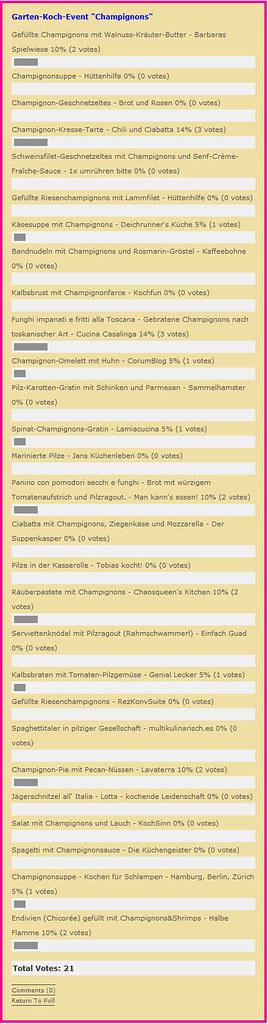 Garten-Koch-Event Champignons - Ergebnis