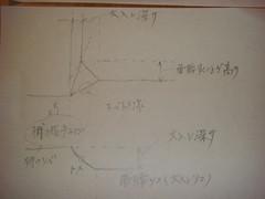 beam & Hijiki joiner [桁の面腰仕口と肘木の相欠きの仕口]-2